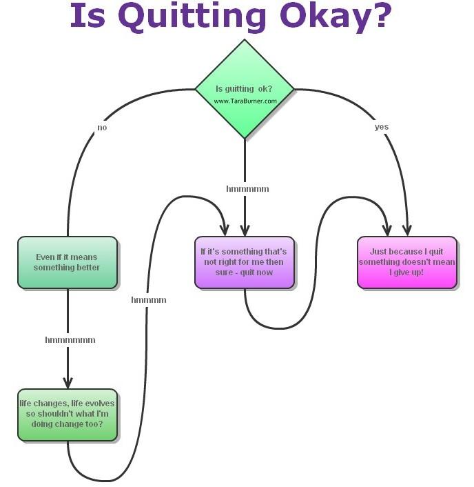 pics photos quotes quitting